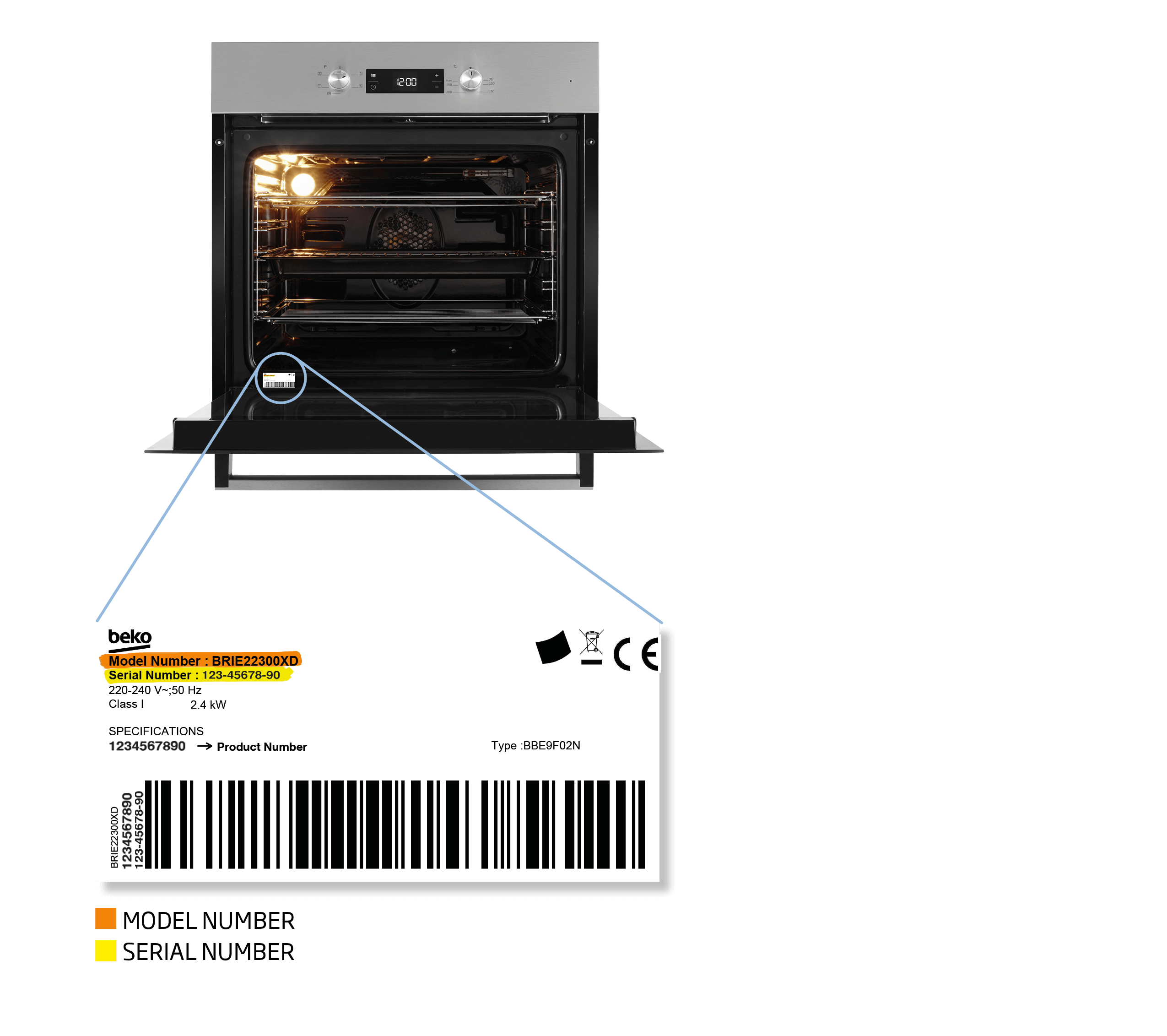 built-in ovens model number