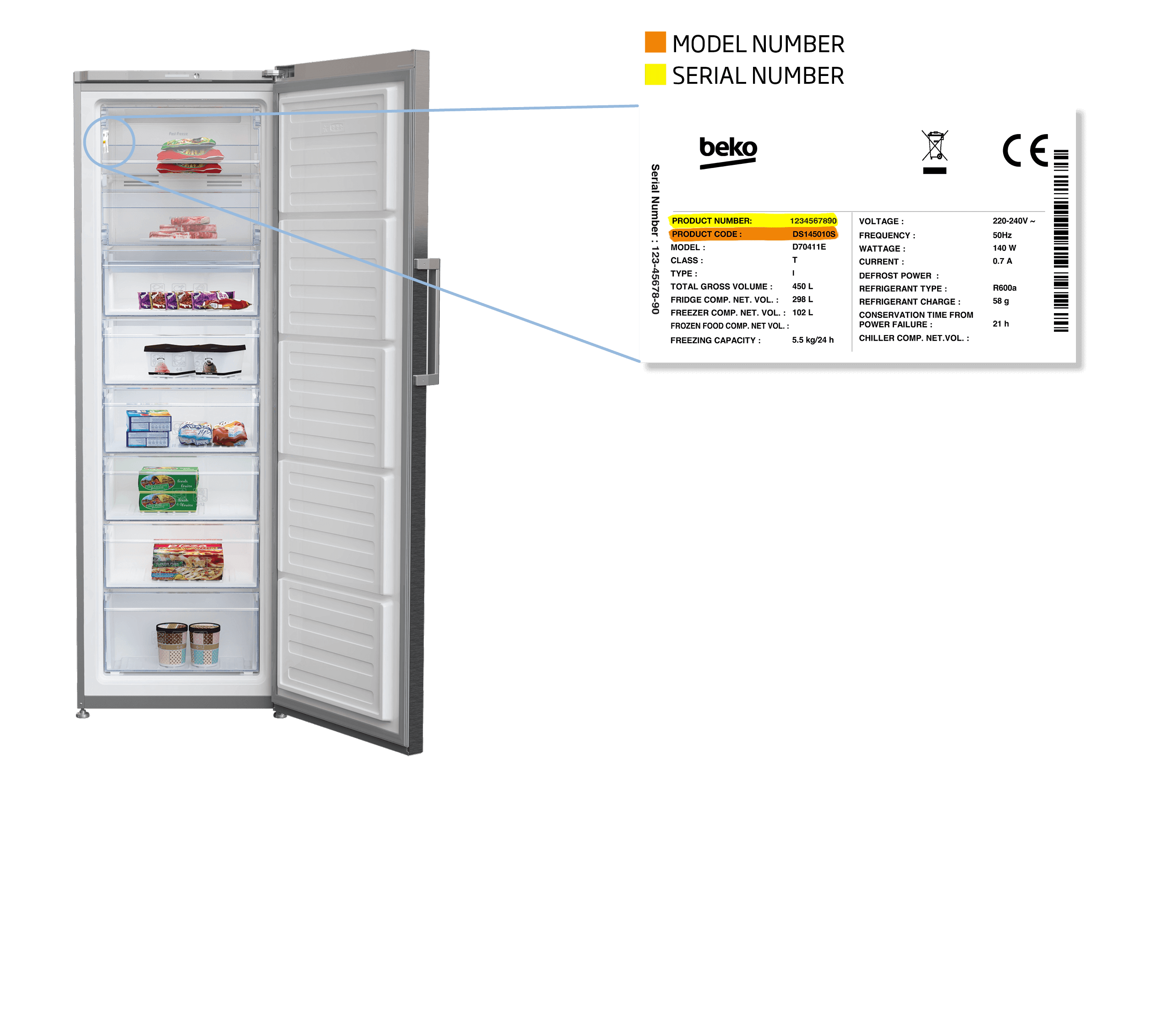 upright freezer model number