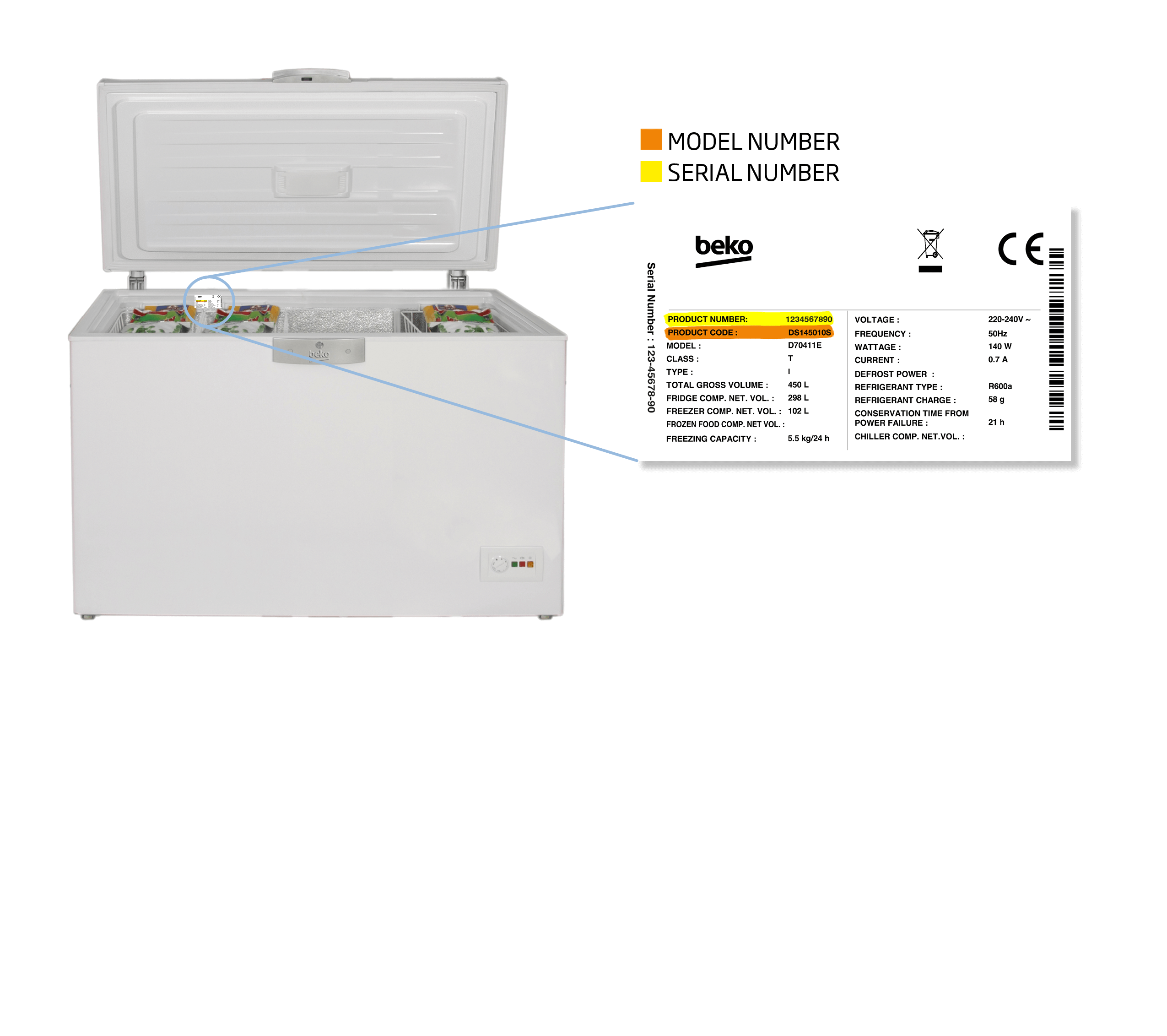 chest freezer model number