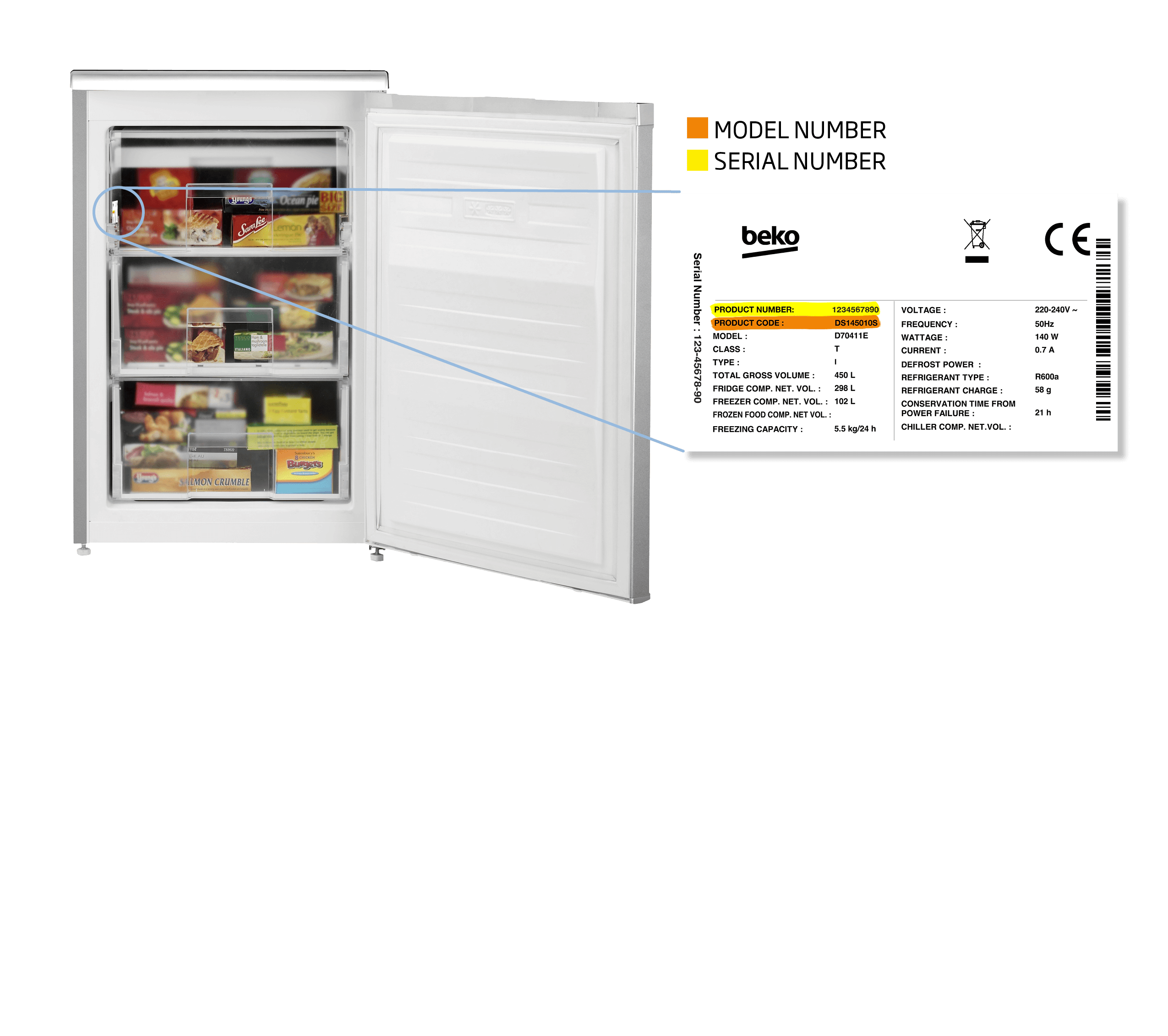 table top freezer model number
