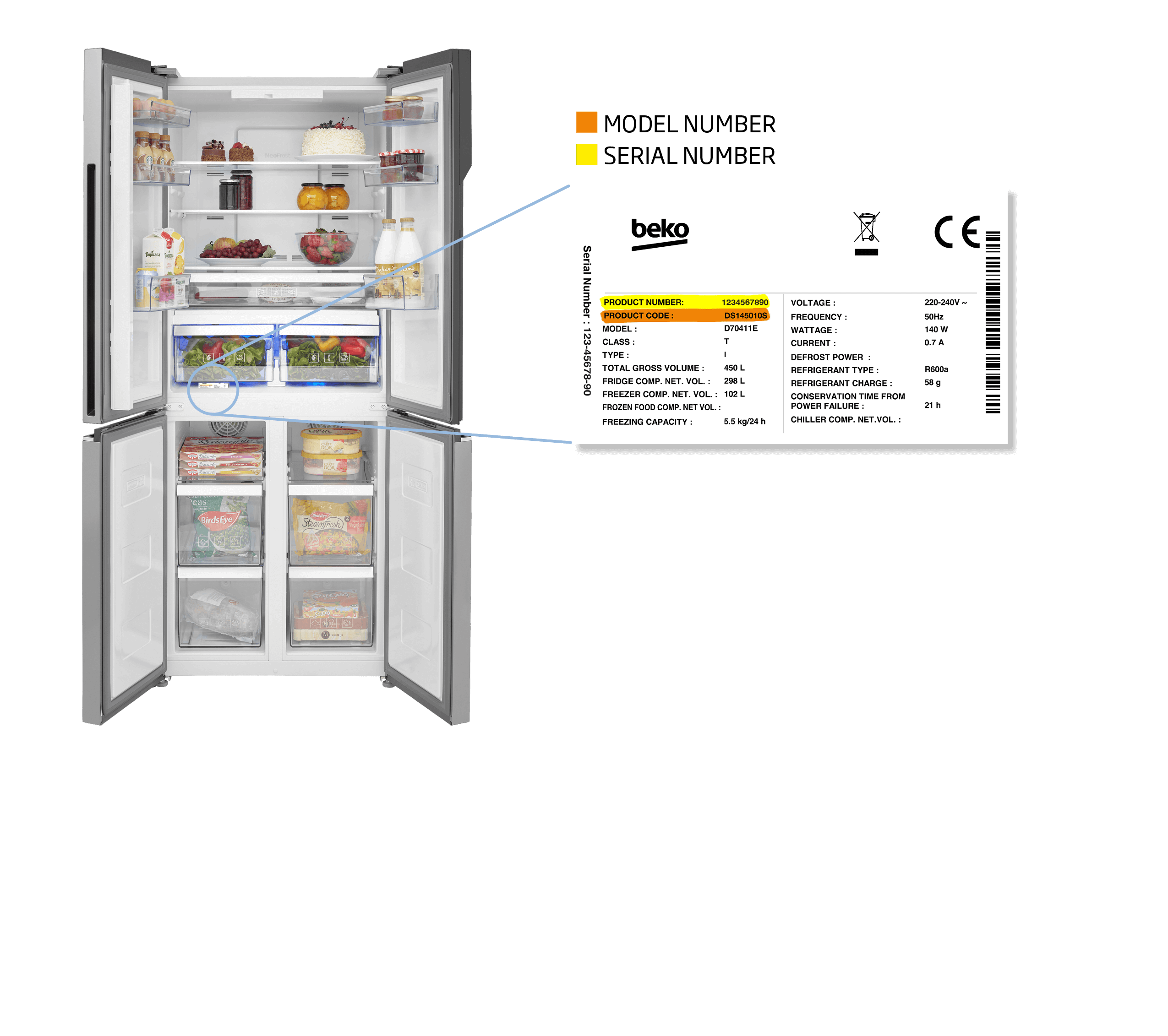 multi door fridge freezer model number