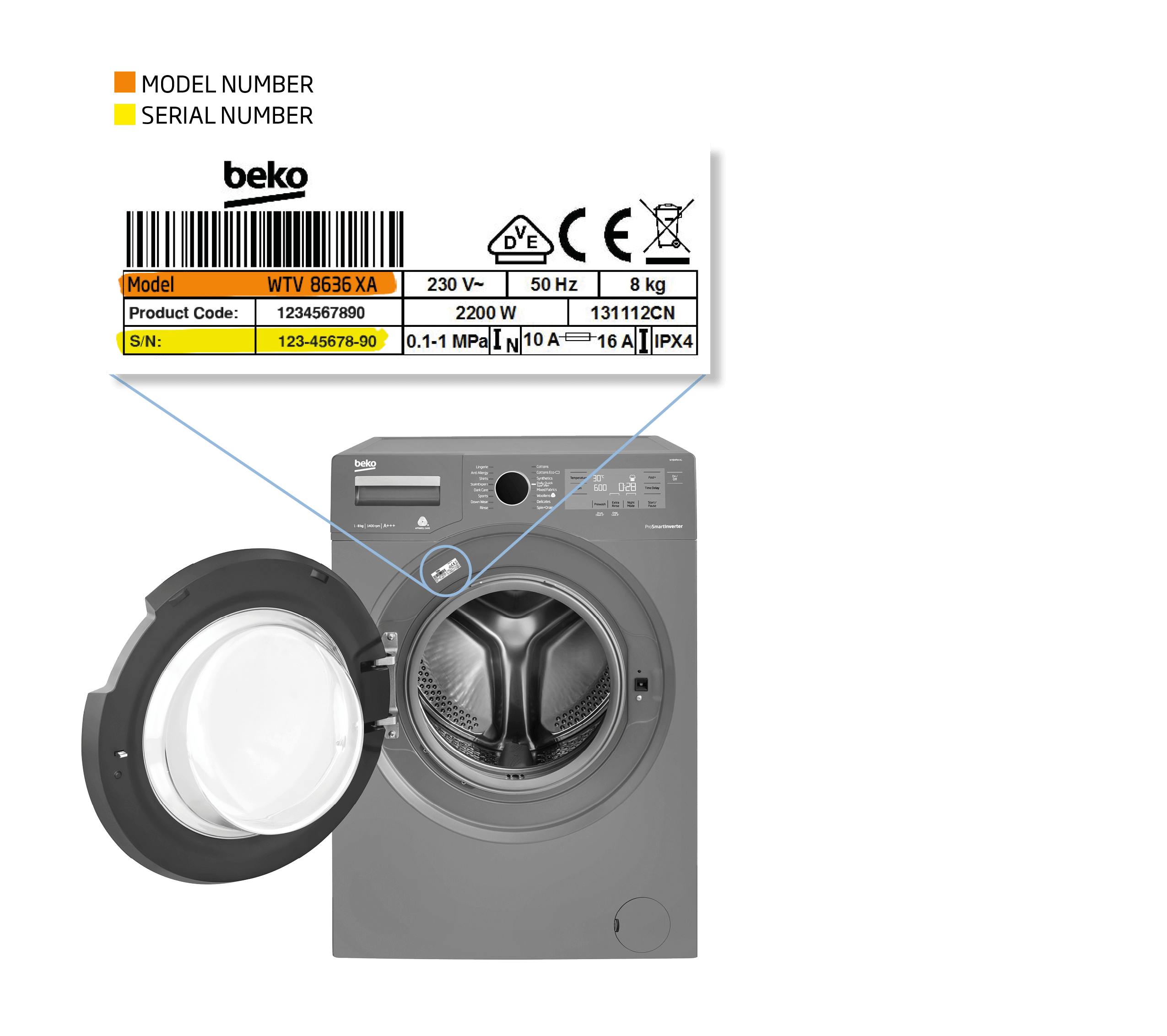 washing machine model number