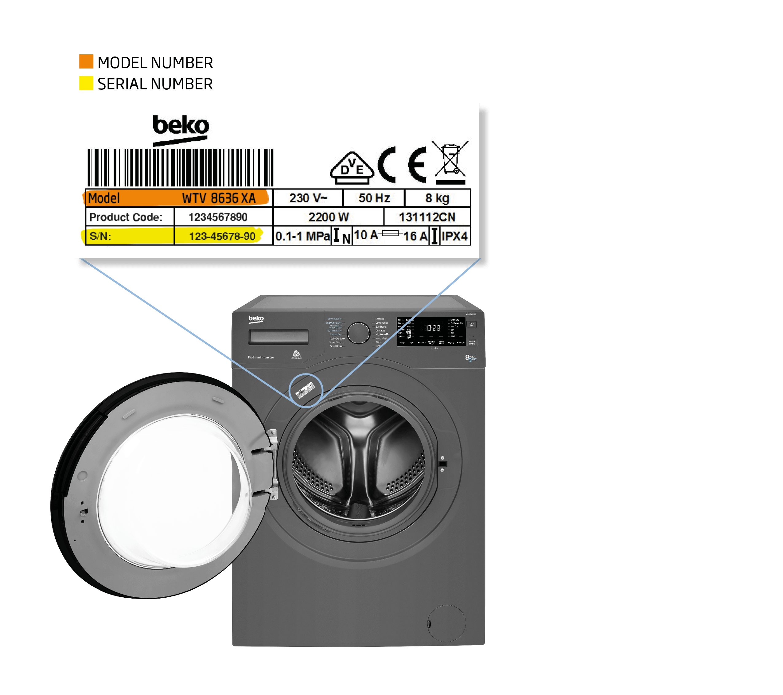washer dryer model number